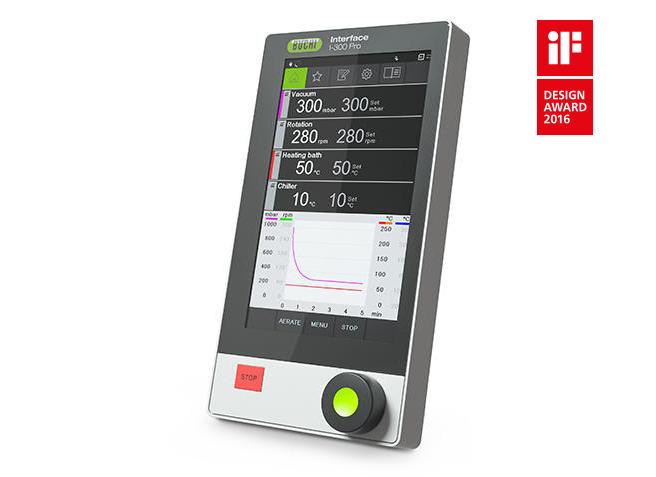 Buchi Interface I-300 Pro
